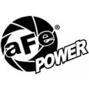 afepower